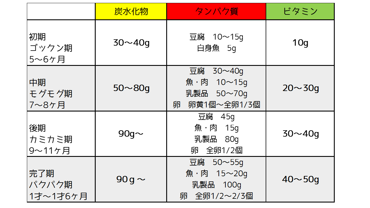 プレゼンテーション5